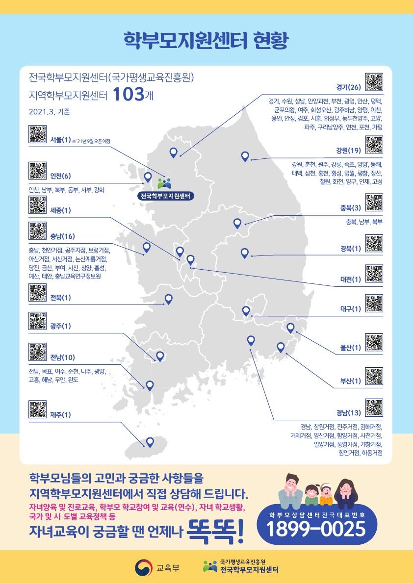 전국학부모지원센터 안내 포스터.jpg