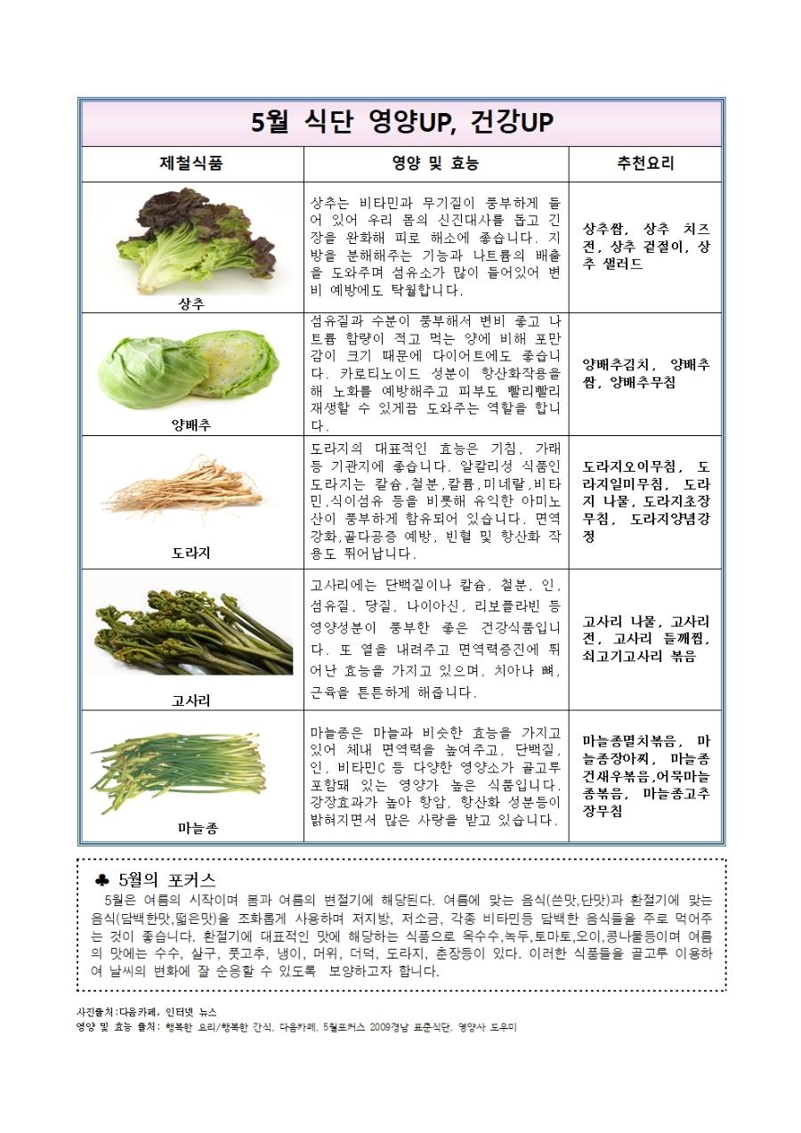 5월 영양소식지001.jpg