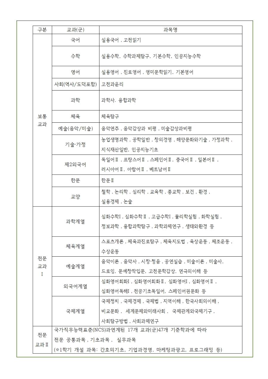 2021학년도 2학기 온라인 공동교육과정 개설 희망 강좌 수요 조사 알림002.jpg