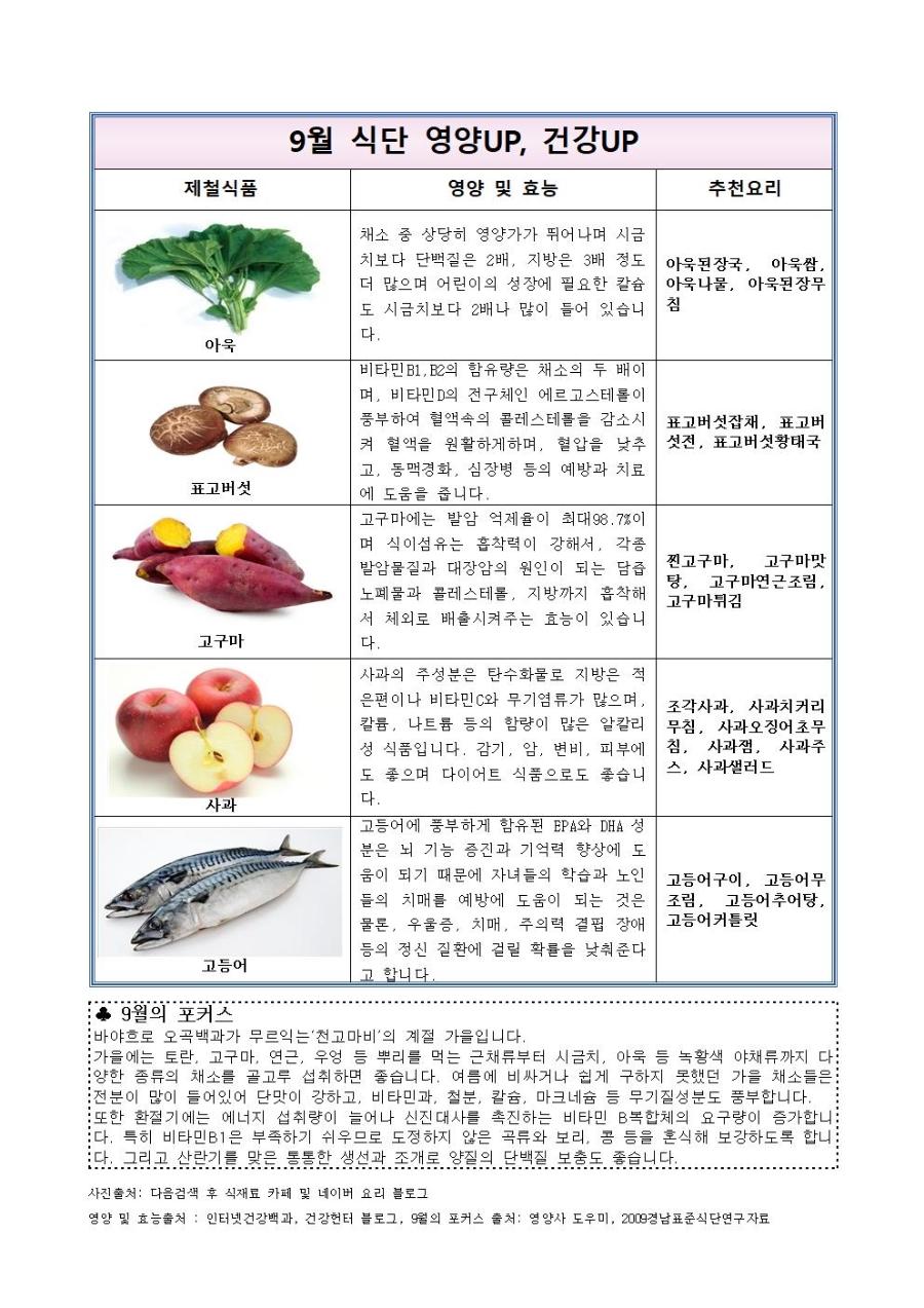 9월 영양소식지001.jpg
