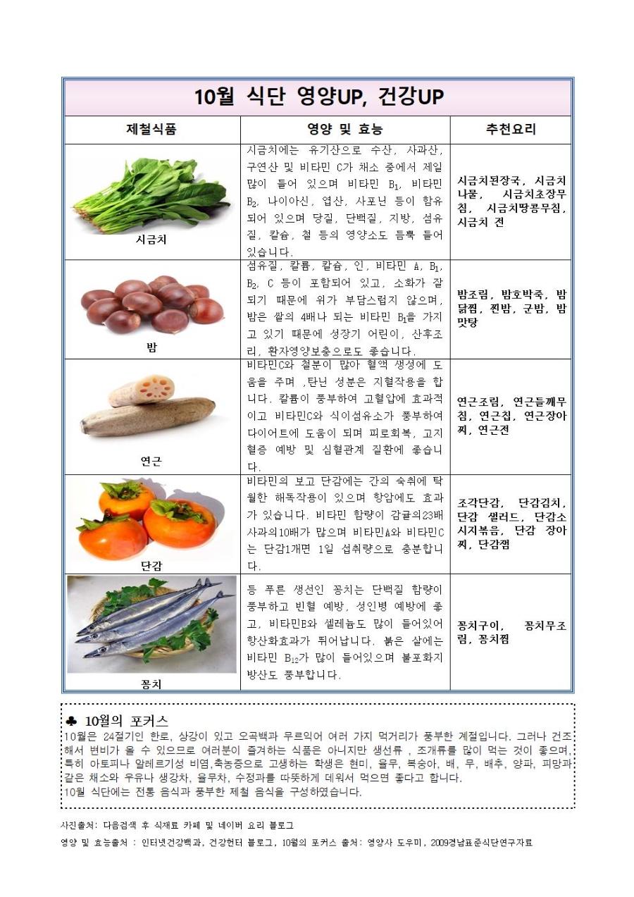 10월 영양소식지001.jpg